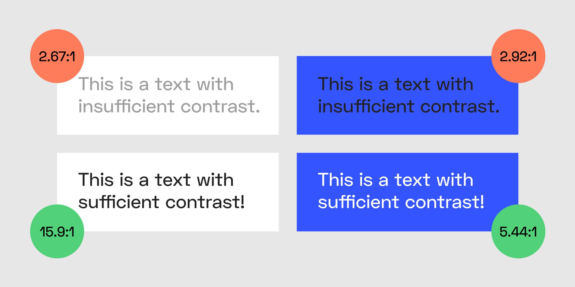Ulike kombinasjoner av tekst- og bagrunnsfarge gir forskjellige utslag på kontrastforhold.