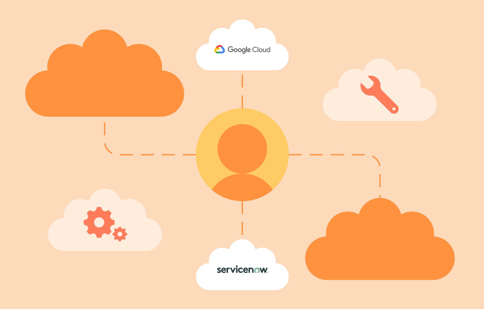 Muligheter i ServiceNow og Google: Del #2 – Cloud Management