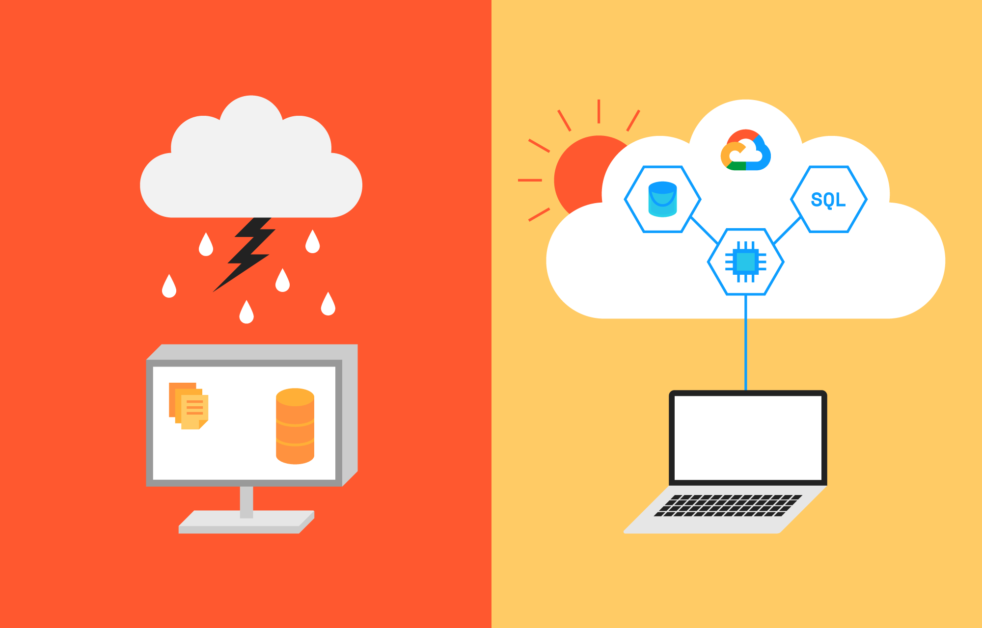 What does having a database in the cloud mean?