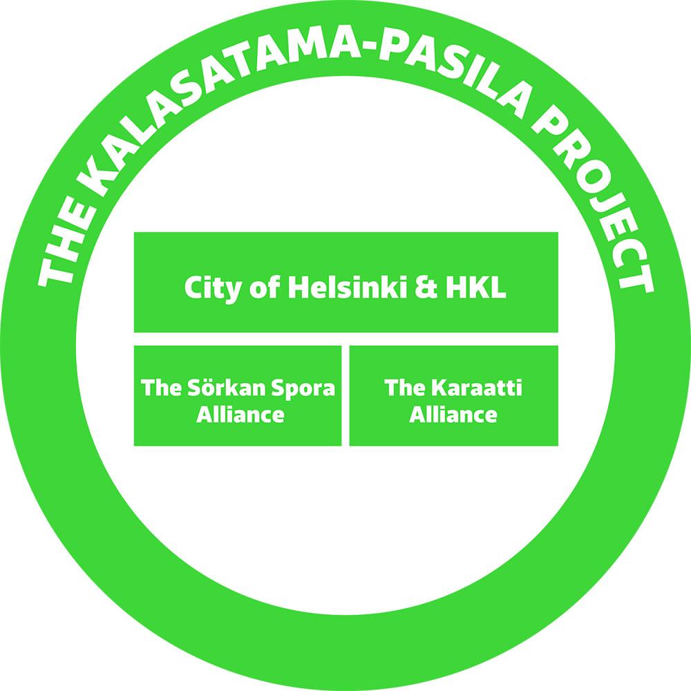 Kalasatama-Pasila project on track with Google Cloud Platform and The Cloud People